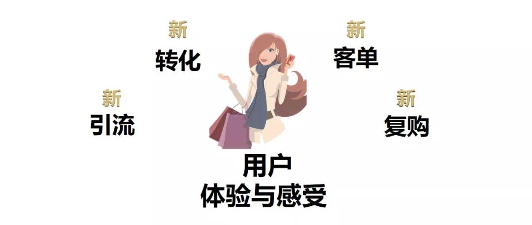 15天净增粉丝近80万 林清轩将继续拥抱新零售