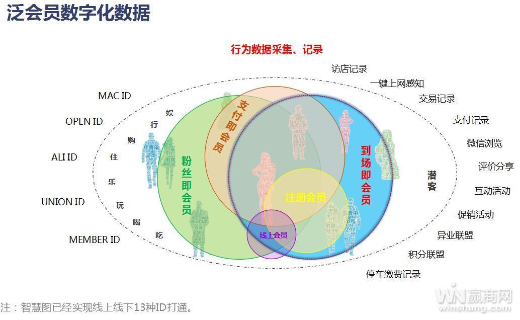 智慧图营销高级副总裁麦庆强2