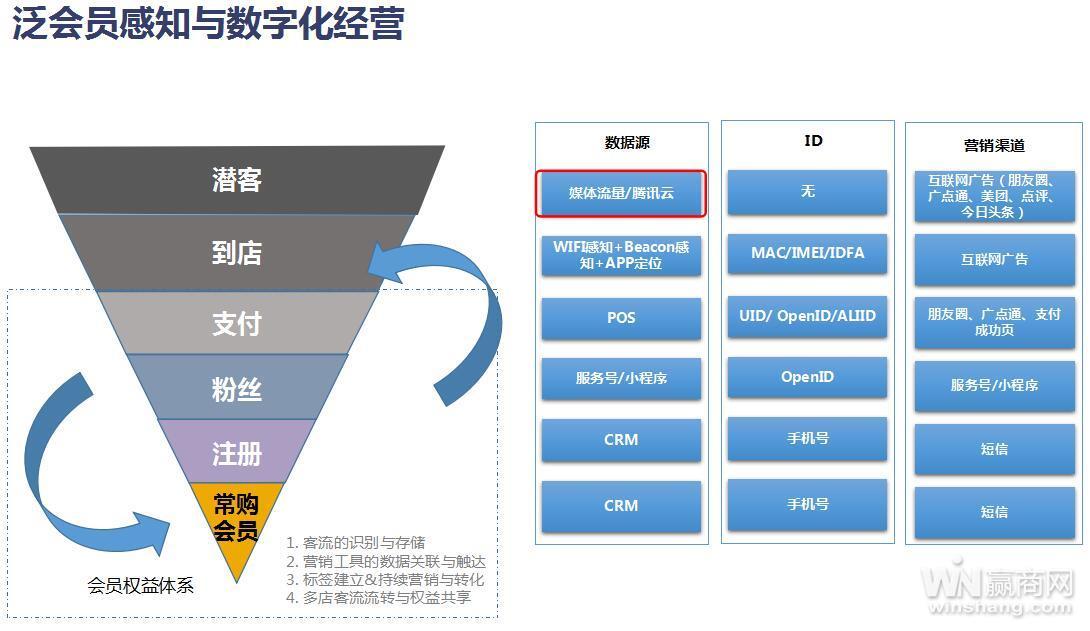 智慧图营销高级副总裁麦庆强3
