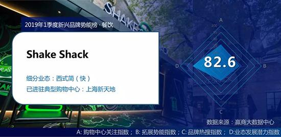 """新兴品牌势能榜首发!这50个高潜玩家""""势如破竹""""丨Win_Data榜单"""