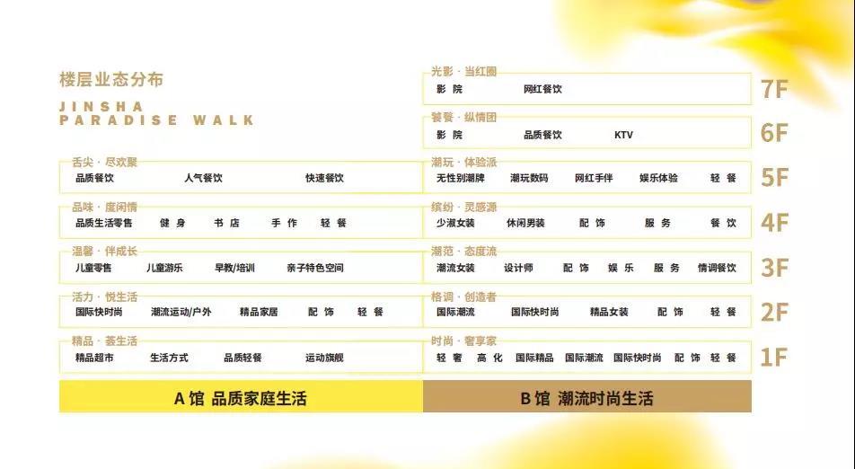 龙湖重庆金沙天街6