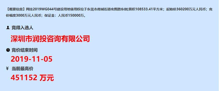 """华润置地斥资45亿拿下东莞CBD超10万方""""巨无霸"""""""
