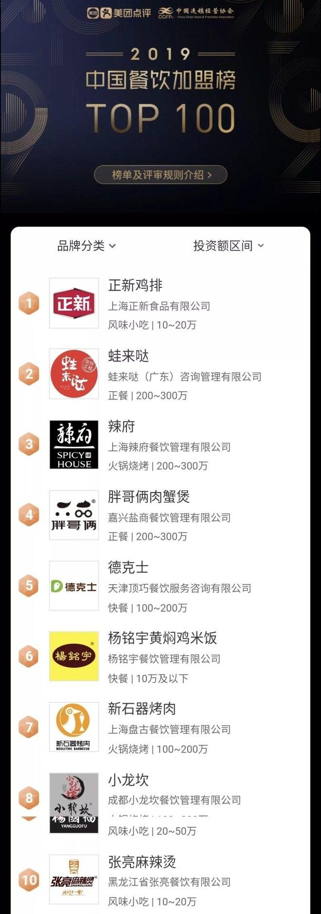 2019中国餐饮加盟榜TOP100