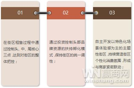 润凯商业集团创始人 谌俊宇6