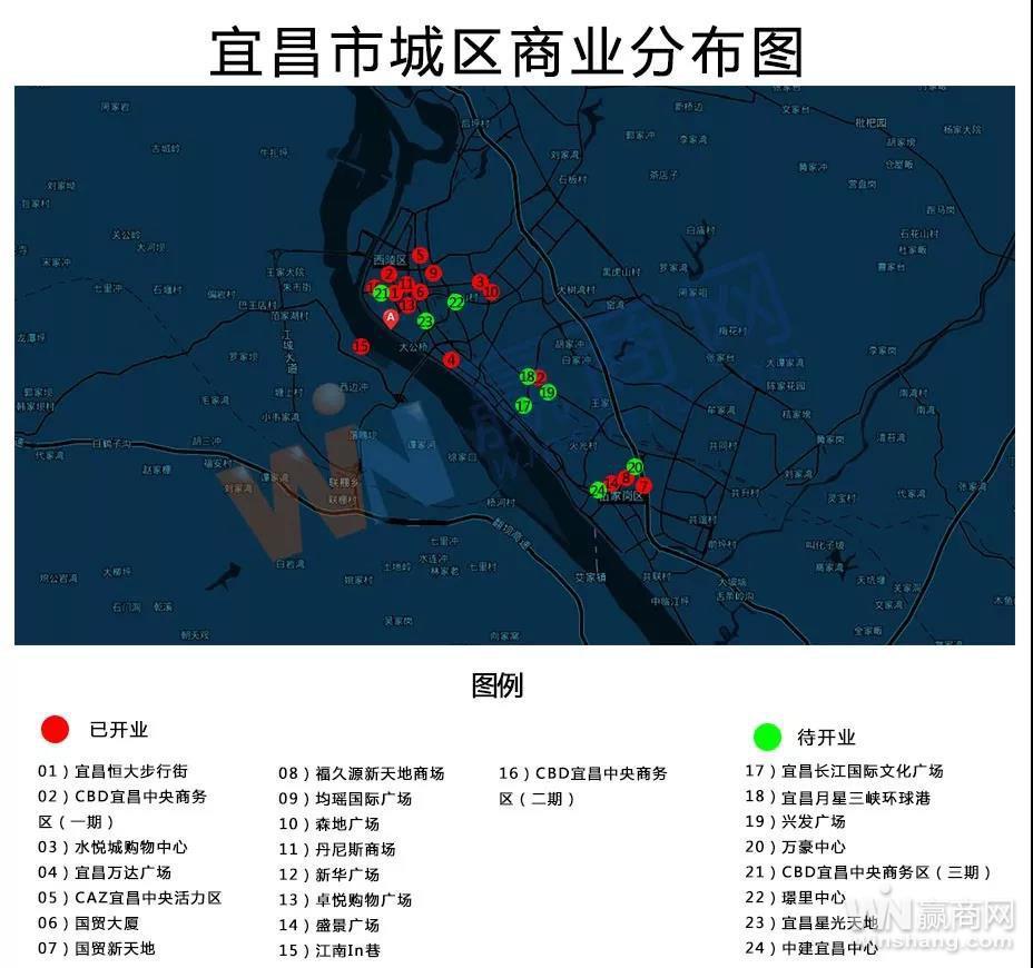 宜昌商业热力图
