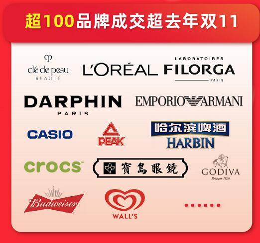 天猫618战绩:超110家品牌成交过亿 国货美妆增势迅猛