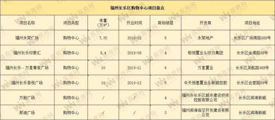 http://www.clcxzq.com/caijingfenxi/12993.html