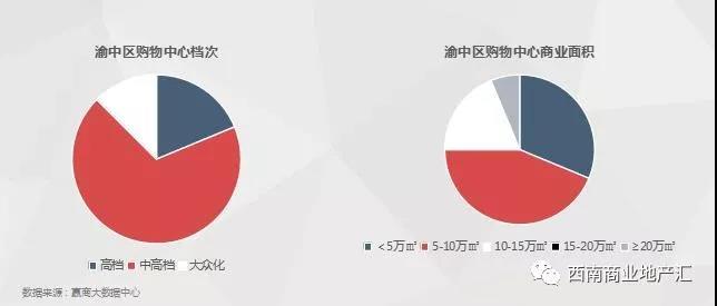 重庆市渝中区首进品牌发展报告5