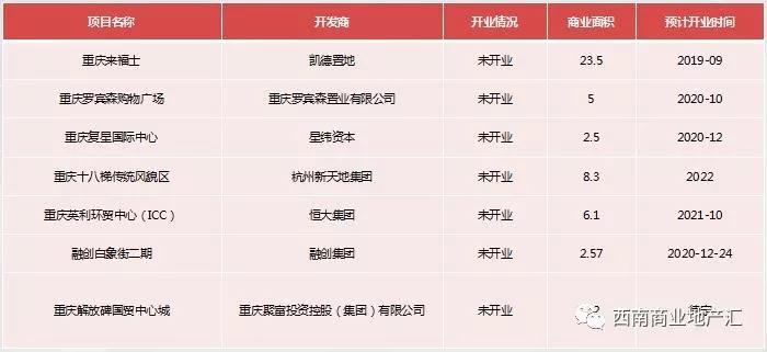 重庆市渝中区首进品牌发展报告7
