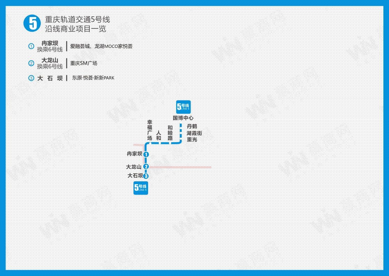 重庆轨道交通5号线