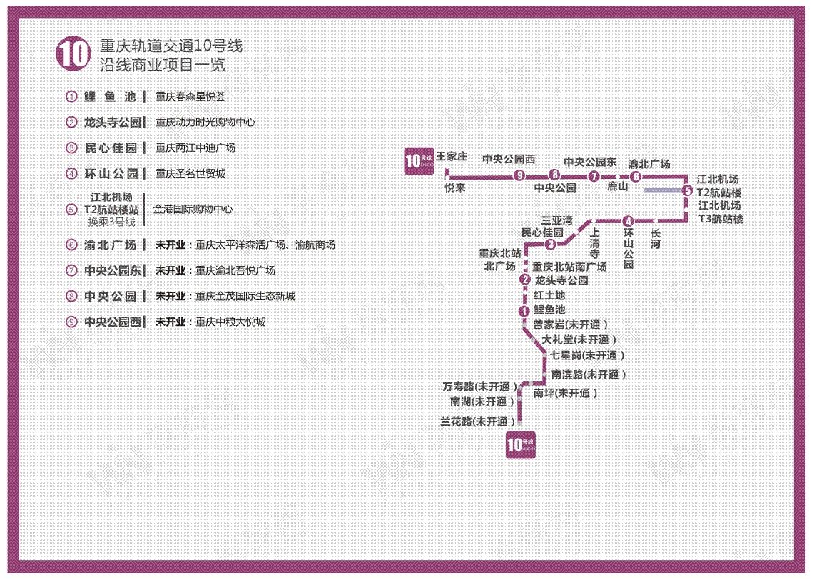 重庆轨道交通10号线