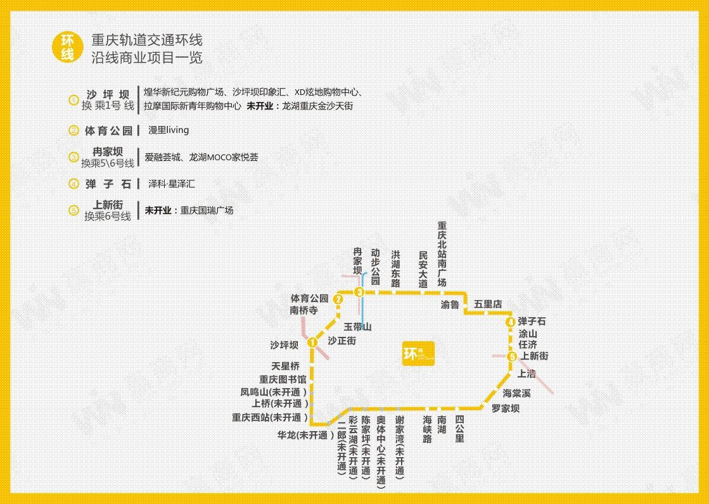 重庆轨道交通环线