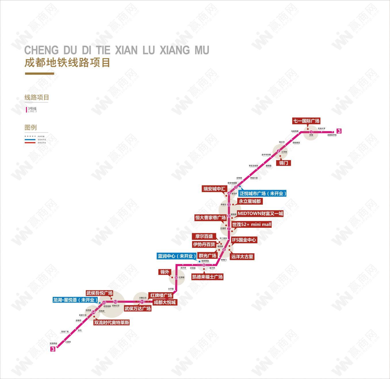 """成都地铁3号线上  """"一城多中心""""商业格式正构成"""
