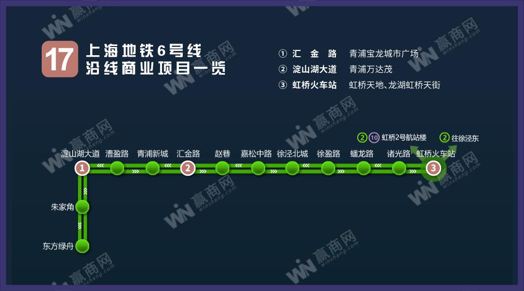 上海地铁17号线沿线商业