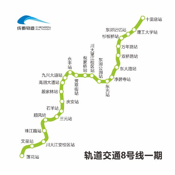 成都地铁8号线