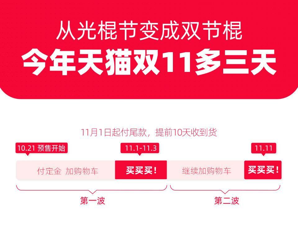商业地产一周要闻:天猫双11开启新玩法、MUJI菜场中国首店入驻上海