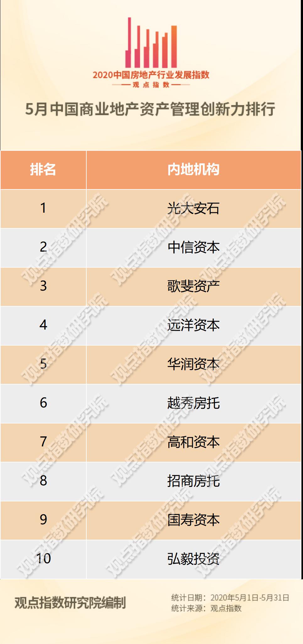 http://www.house31.com/zhuangxiuweihu/127230.html