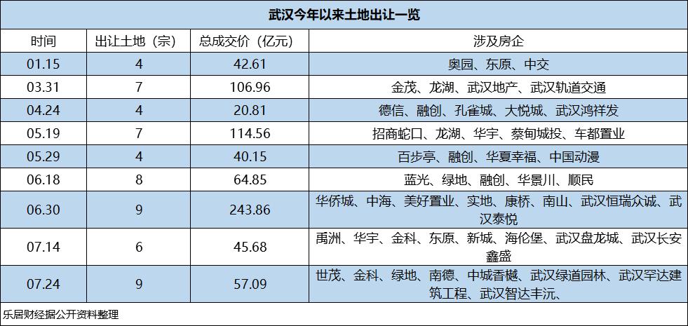 江城gdp_经济迷局2020:疫情之下雾锁江城,宅家救国烟雨迷楼