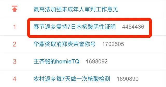 黑龙江关闭影院、北京顺义上座率降为50%...春节档又要凉了?