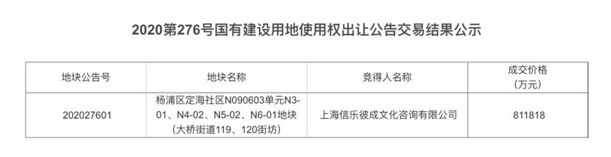 B站81亿拿下上海杨浦1宗地 互联网大厂都在抢地盘