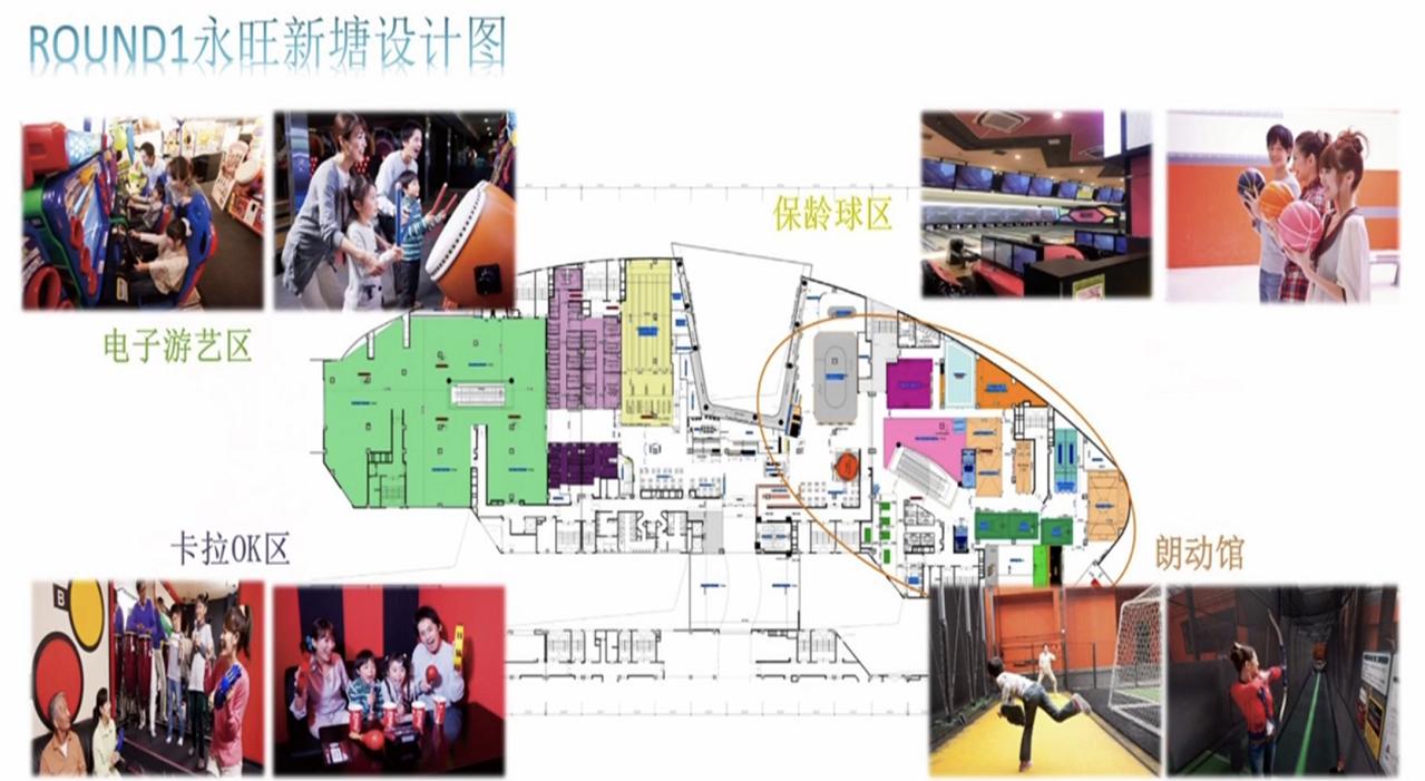 日本娱乐品牌ROUND1(朗玩)中国首店落地广州 将进驻新塘永旺梦乐城