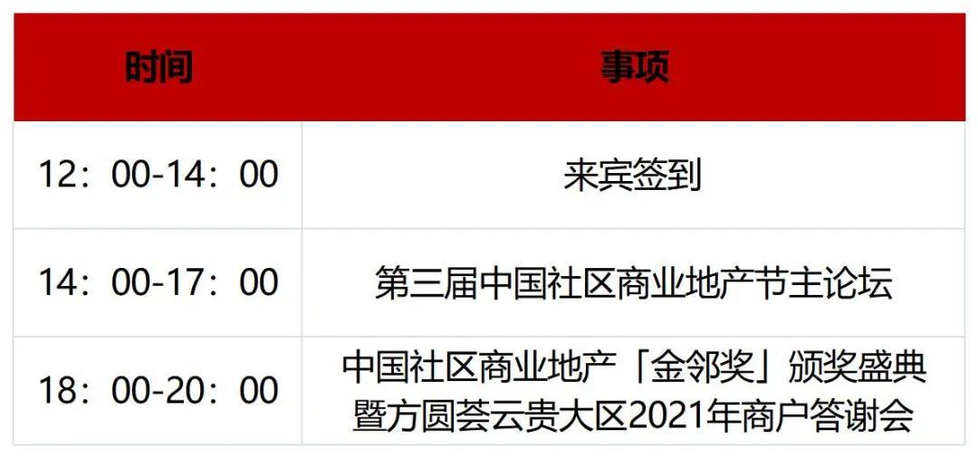 倒计时3天!第三届中国社区商业地产节最新活动流程出炉