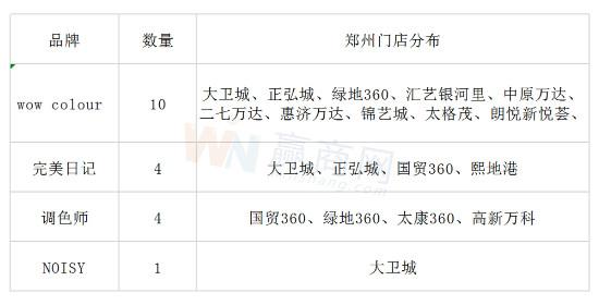 杏悦官网注册链接新国货大热的底气来自哪儿?
