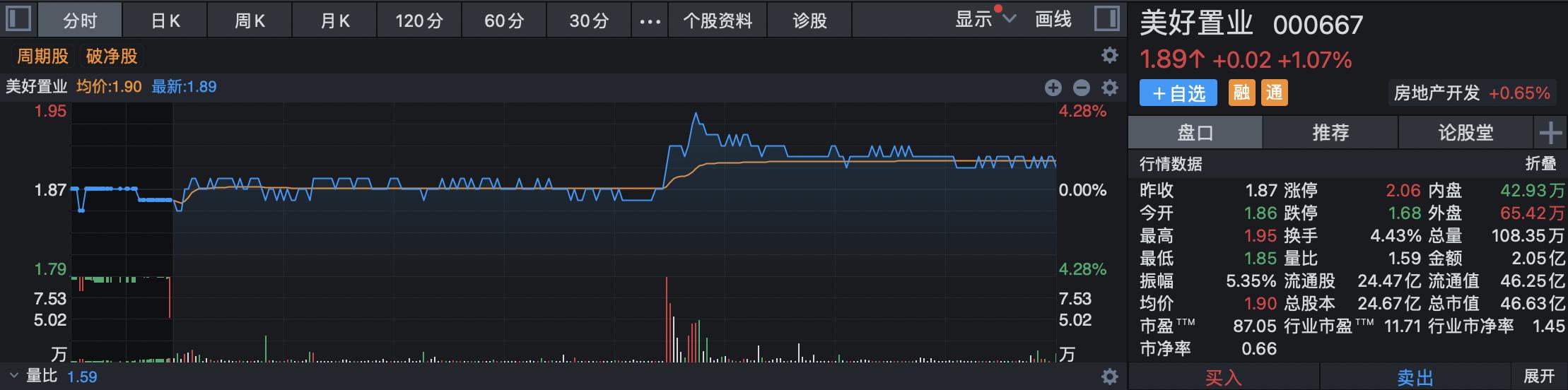 美好置业:刘道明选定接班人 其女刘南希增持公司股权至8.46%