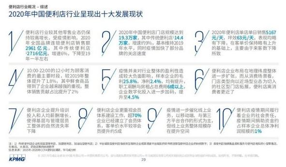 《2021中国便利店发展报告》:便利店线上运营占比20%