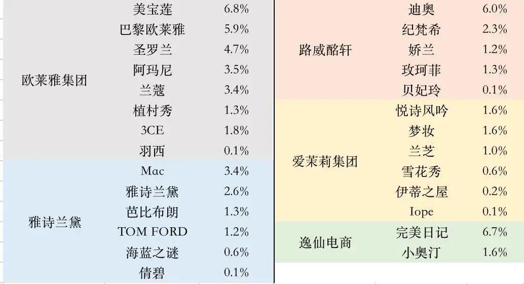 二级市场估值重塑 暴跌80%的完美日记还能翻身么?