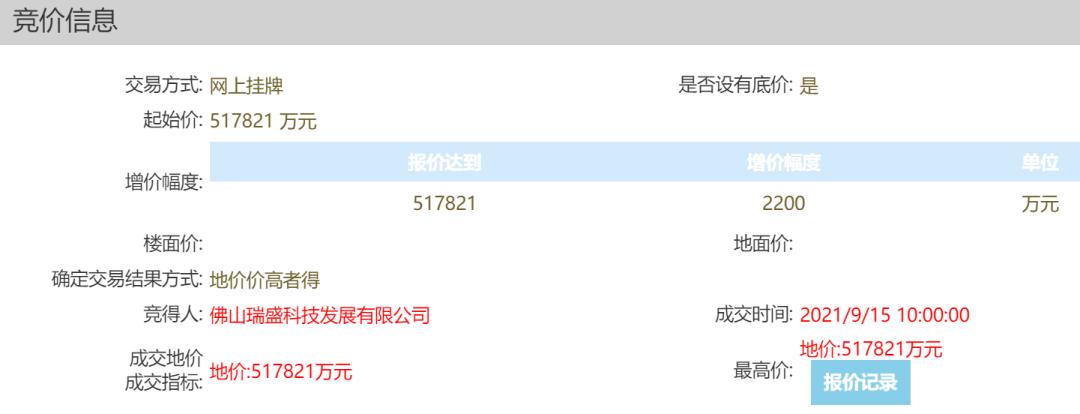 恒达平台登录网址鹏瑞底价夺奇槎三面环江靓地 将打造佛山250米双子塔