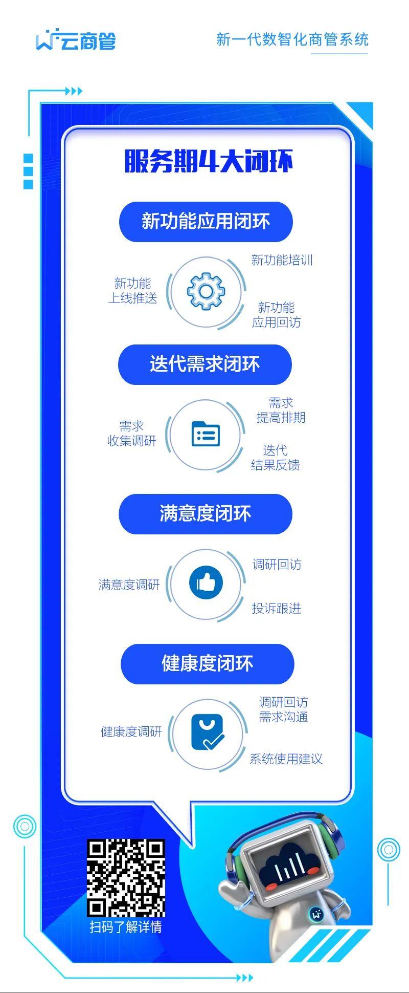 恒达平台网页版登录商管系统的幕后战场:谁能让用户真正用起来?