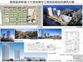 鲁商蓝岸新城3#地块规划出炉 将设30万�O综合体