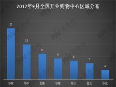 盘点:2017年9月全国开业购物中心76个、770万�O 迎年内开业最高峰