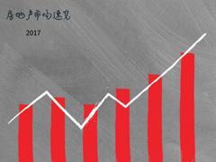仲量联行:3季度品牌丰富度增加 年底或迎39万平方米新增体量