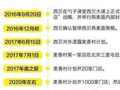 西贝麦香村项目暂停 贾国龙:当下应做好西贝莜面村