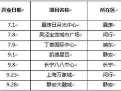 多家商场优化调整 上海零售物业整体空置率超11%