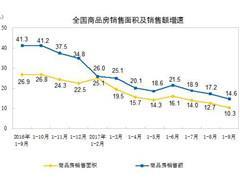 国家统计局:房地产依然对经济发展起积极作用 风险有效化解