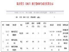 清镇三宗总面积逾5.8万方地块成交 贵州云梦置业等竞得