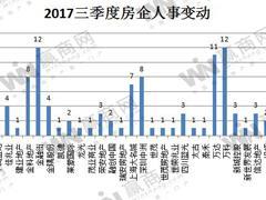 2017三季度商业地产人事变动盘点:101个职位变动 万达文化大调整