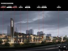 碧桂园・贵阳1号多彩贵州街项目新进展 7号楼效果图揭露