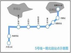 轨道5号线、10号线预计年底实现通车 来看如何换乘