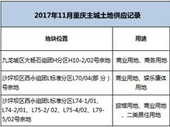 重庆主城商业用地供应节奏放缓 去库存仍为主基调