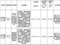 厦门集美翔安两幅商住地12月出让 总起价28.43亿元