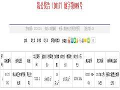 快讯:贵阳二建置业3.07亿获观山湖7.3万方商住用地