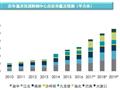重庆商业地产加速去库存 新兴区域商业缺失市场空白