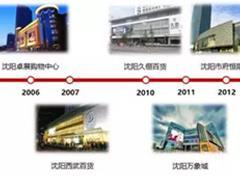 睿意德:沈阳奢侈品购物中心现状及未来发展分析