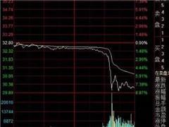 万达、复星股票惊魂背后:海外投资金融监管再升级