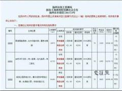 扬州市区挂牌3幅土地 首次采用最高限价摇号规则