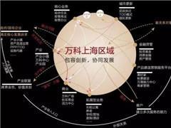 万科上海区域人事变动背后:再造一个独立上市公司